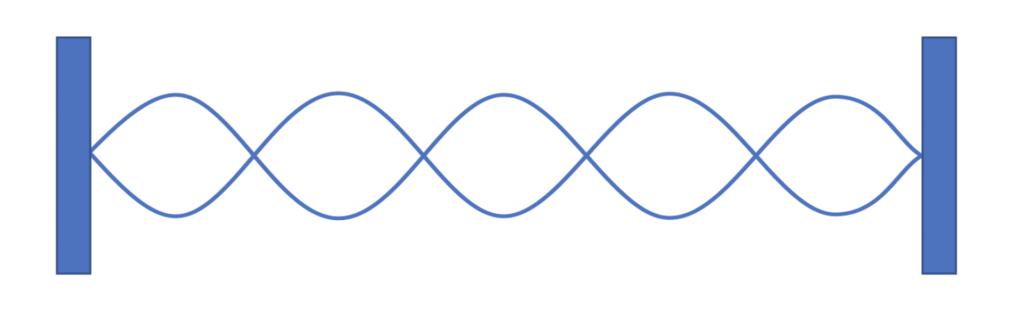 定常波の出現