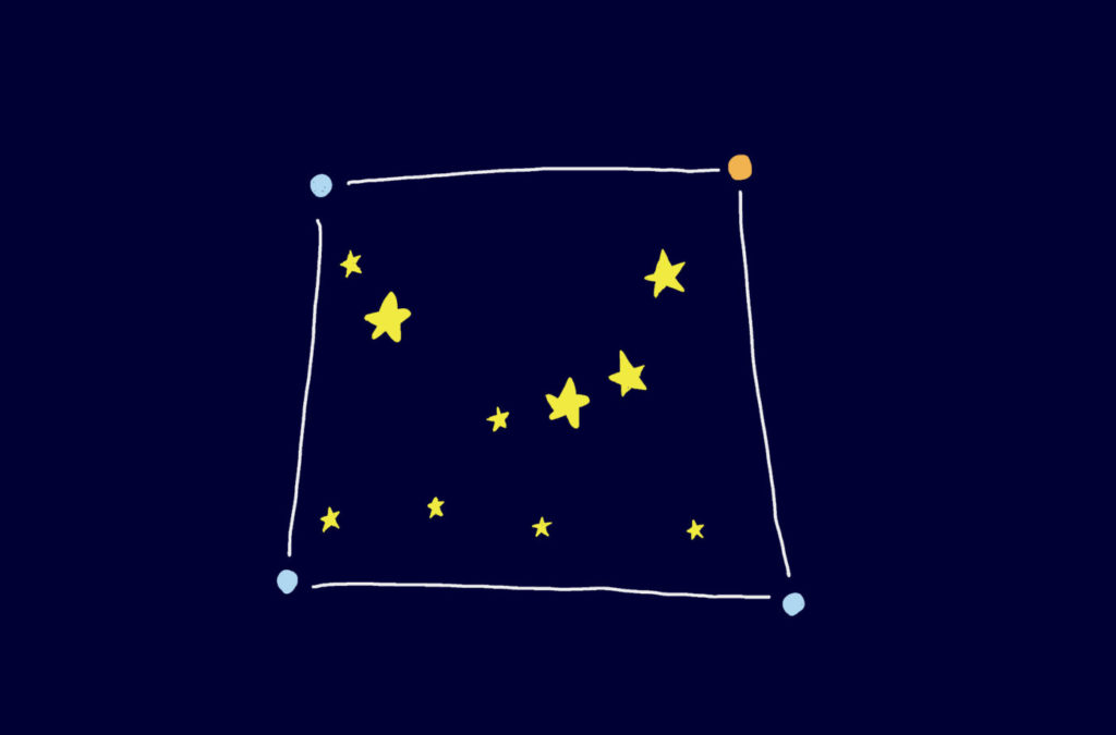ペガスス座の10個の星