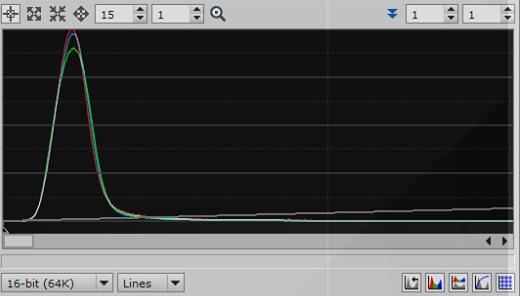 (6) (前処理)→(LinearFit)→(PCC)→(LinearFit)