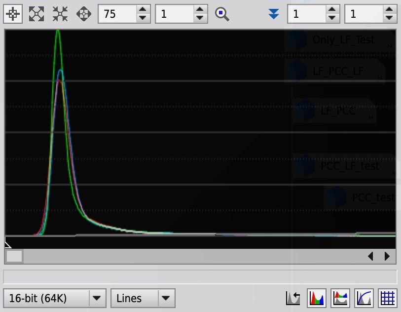 (4) 前処理→PCC→LinearFit